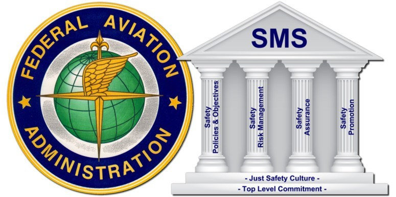 FAA SMS graphic